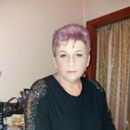 ildikos750812's profile photo