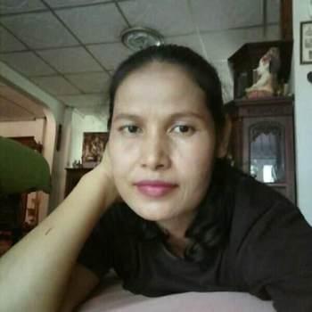 usermuo958_Krung Thep Maha Nakhon_Độc thân_Nữ