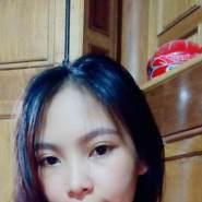 hangt02's profile photo