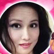 theresa945072's profile photo