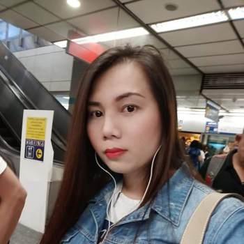 uservbw74982_Krung Thep Maha Nakhon_Độc thân_Nữ