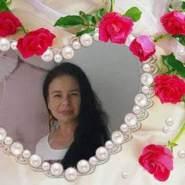 luzz566's profile photo