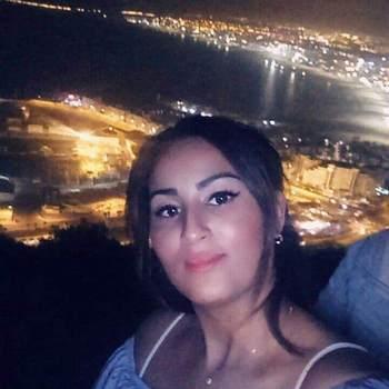 sanak074891_Tanger-Tetouan-Al Hoceima_Single_Female