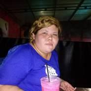 catat602's profile photo