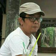 mteguh997192's profile photo