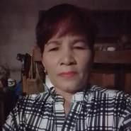 userti69's profile photo