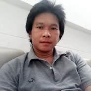 chaiwatwongnangsue's profile photo