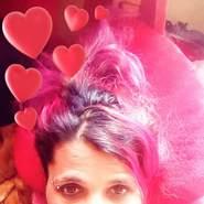 annav89's profile photo