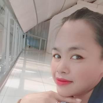 prayudt_Krung Thep Maha Nakhon_Độc thân_Nữ
