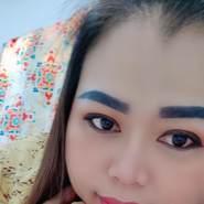 suganyaa's profile photo