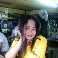 userhq0572's profile photo