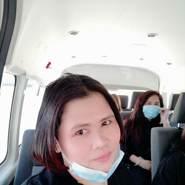 thangza's profile photo