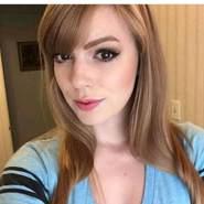 issabellescott349333's profile photo