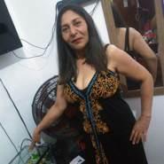 m967660's profile photo