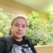 inggeterangs's profile photo