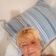 wieslawag751741's profile photo