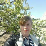 oksana516387's profile photo