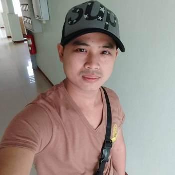 nutc785_Nakhon Ratchasima_Độc thân_Nam