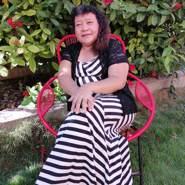 marielar204209's profile photo