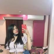 kanyapatb205802's profile photo
