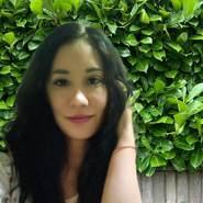 ubetock's profile photo