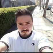 miguela485848's profile photo