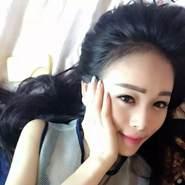 wanglin863085's profile photo