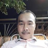 quy_phanminh's profile photo