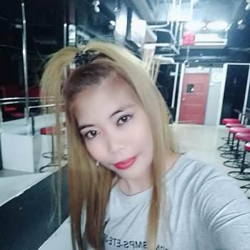 kartooni_Chon Buri_Độc thân_Nữ