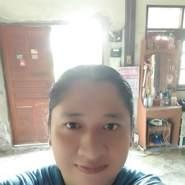 ghg8201's profile photo