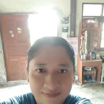 ghg8201_Suphan Buri_Độc thân_Nữ