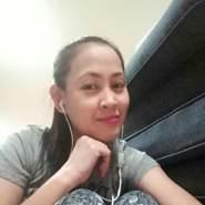 dexieh's profile photo