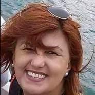 danielap612301's profile photo