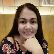 norabolmomaecinaj's profile photo