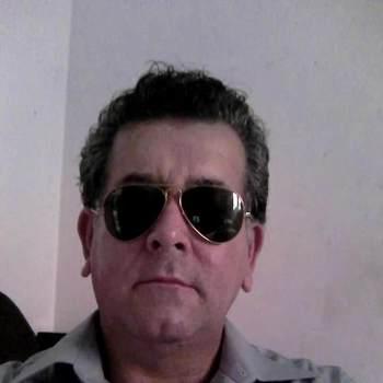 beneditom45_Sao Paulo_Libero/a_Uomo