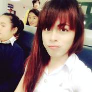 pattanap796587's profile photo