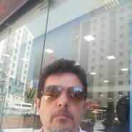 bassgh's profile photo