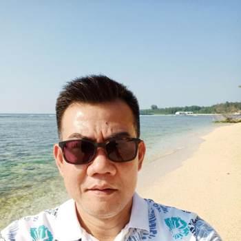 elwin35_Sumatera Selatan_أعزب_الذكر