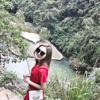 userqkgr0734_Fujian_Svobodný(á)_Žena