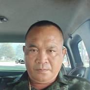 somchais594794's profile photo