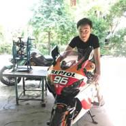 thanh1994's profile photo