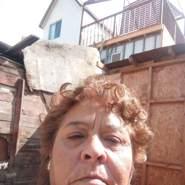 jessicac297010's profile photo