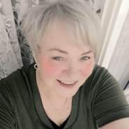 bozenaglodkiewicz's profile photo