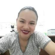 veronica696628's profile photo