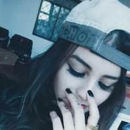 ateez95's profile photo