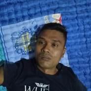 roya681's profile photo