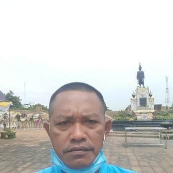 artitc16_Krung Thep Maha Nakhon_Độc thân_Nam