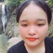mitu089's profile photo