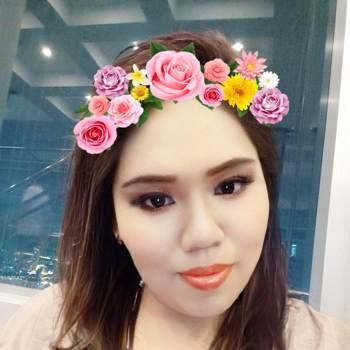 pichamonp_Rayong_Độc thân_Nữ