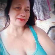 ednar85's profile photo